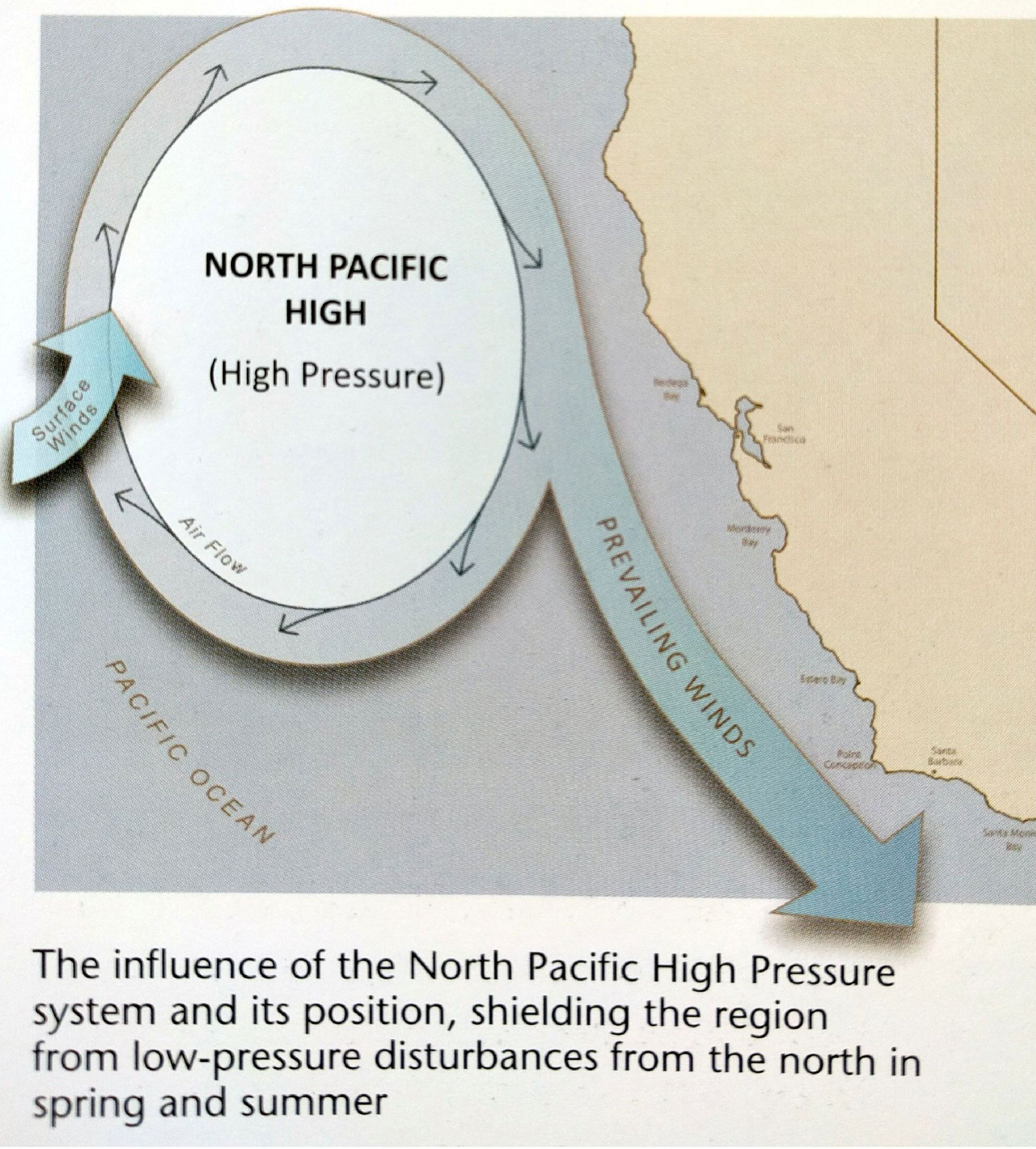 north-pacific-high
